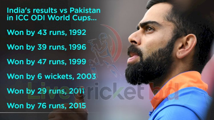 Hello and welcome to Match 22 of the 2019 ICC Cricket World Cup between India and Pakistan