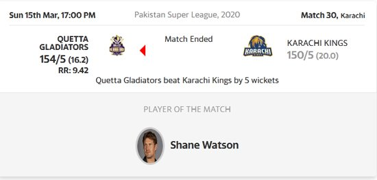 Quetta Gladiators beat Karachi Kings by 5 wickets